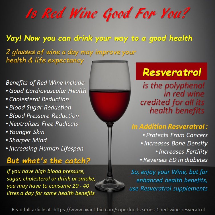 Benefits of Red Wine / Resveratrol. Benefits of Red Wine Include Good Cardiovascular Health Cholesterol Reduction Blood Sugar Reduction Blood Pressure Reduction Fighting Free Radicals Younger Skin Sharper Mind Increasing Human Lifespan. Resveratrol is the key polyphenol in red wine credited for all its health benefits. To experience enhanced health befits of Red Wine, use Resveratrol supplements